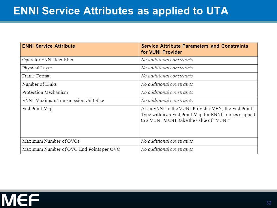 ENNI Service Attributes as applied to UTA