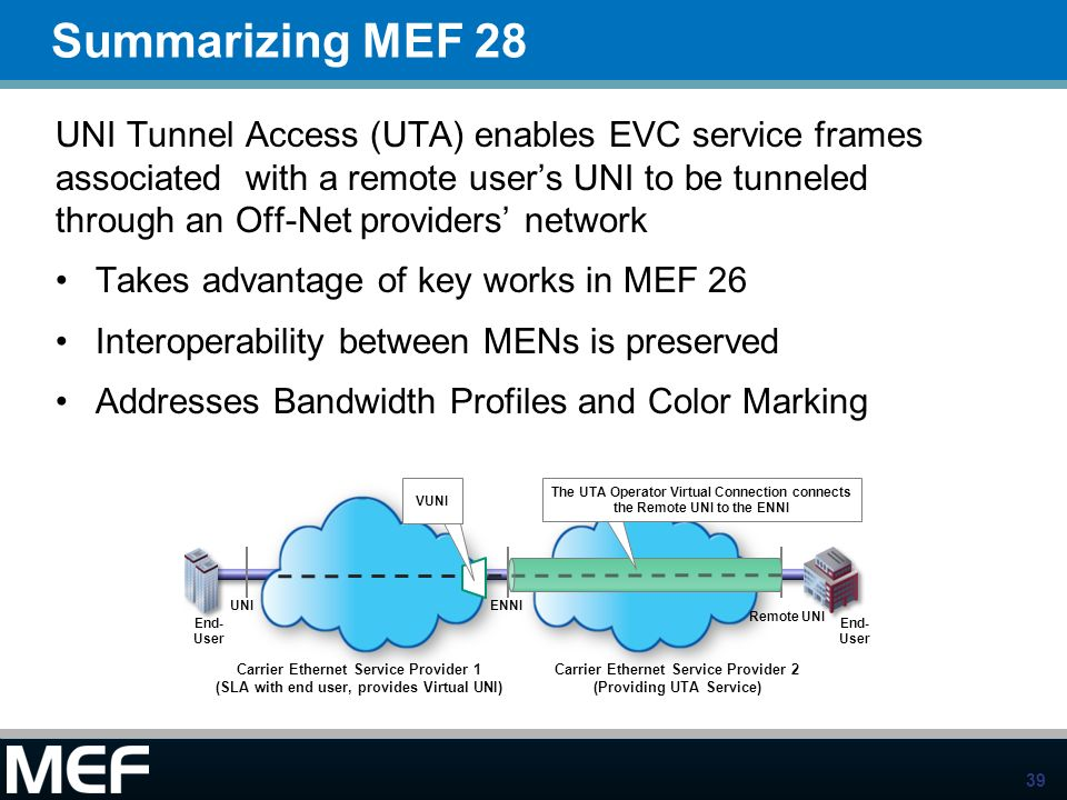 Summarizing MEF 28