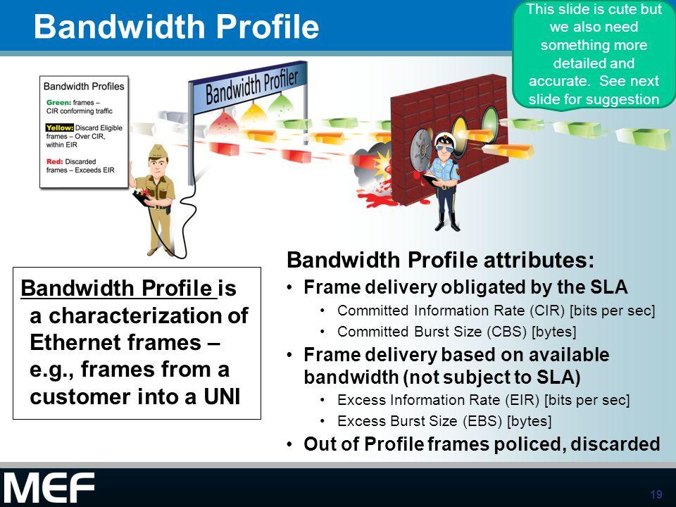 Bandwidth Profile Bandwidth Profile attributes: