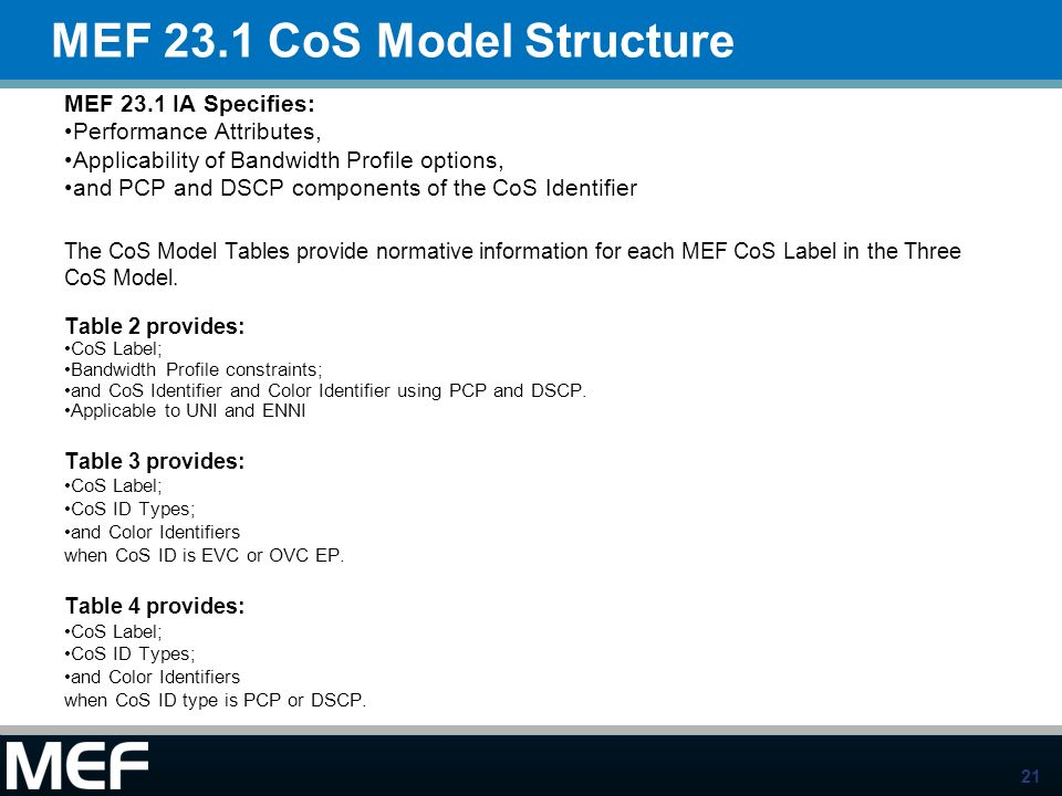 MEF 23.1 CoS Model Structure