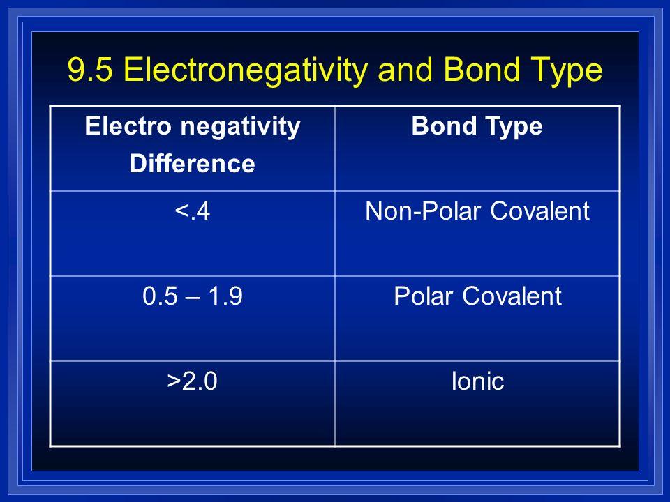 Chapter 9 Covalent Bonding. - ppt video online download