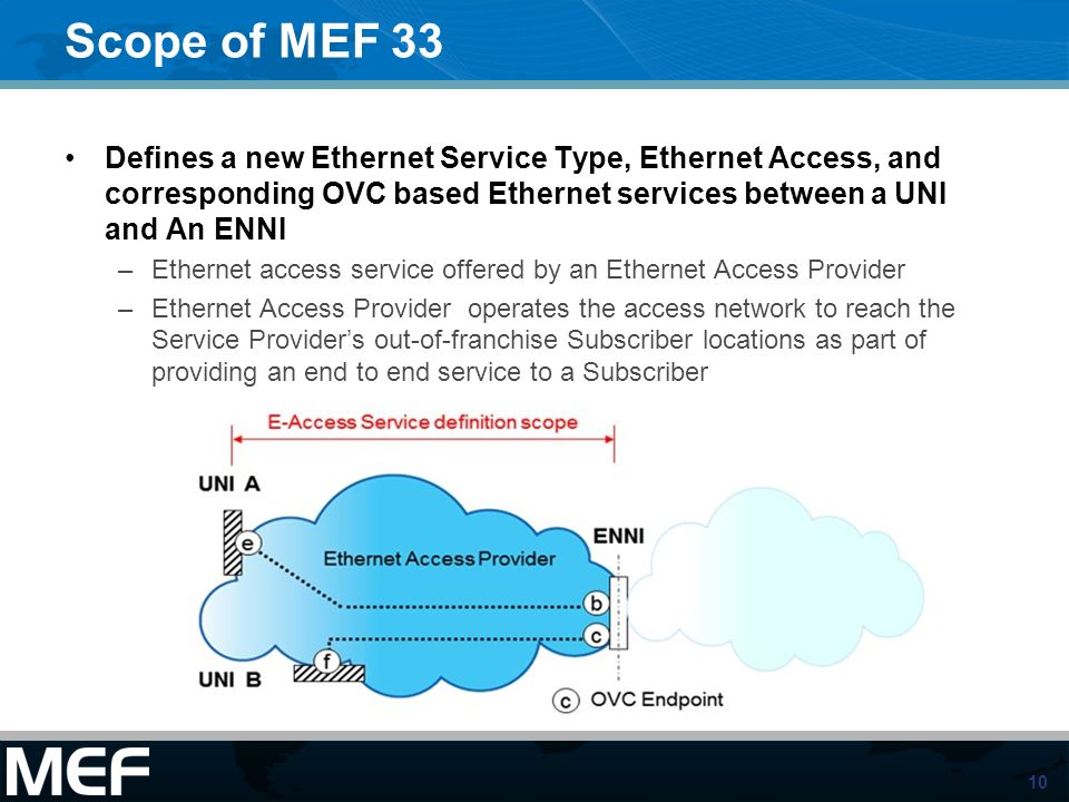 Scope of MEF 33 Defines a new Ethernet Service Type, Ethernet Access, and corresponding OVC based Ethernet services between a UNI and An ENNI.