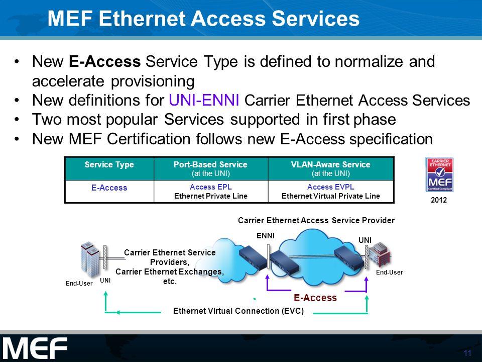 MEF Ethernet Access Services