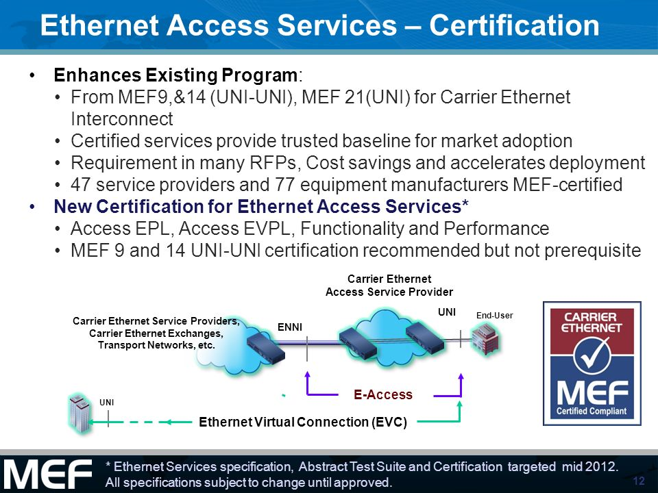 Ethernet Access Services – Certification