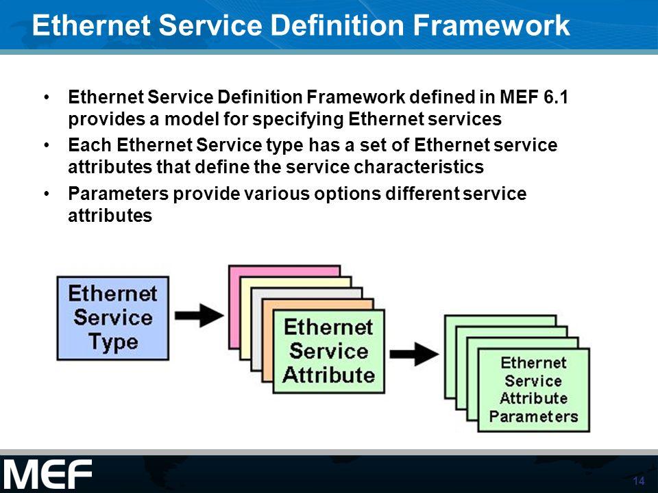 Ethernet Service Definition Framework