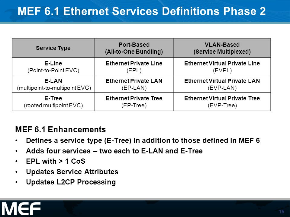 MEF 6.1 Ethernet Services Definitions Phase 2