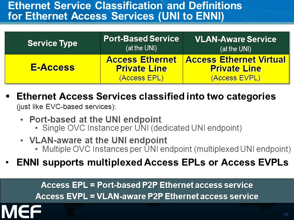 Ethernet Service Classification and Definitions for Ethernet Access Services (UNI to ENNI)