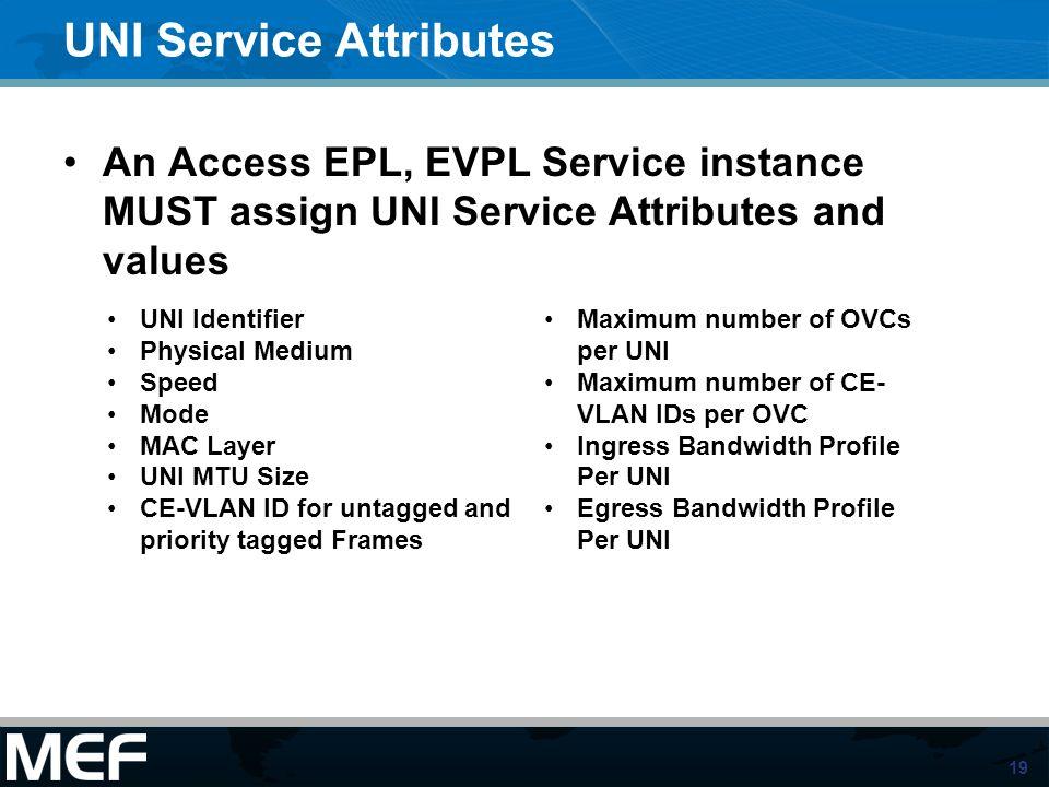 UNI Service Attributes