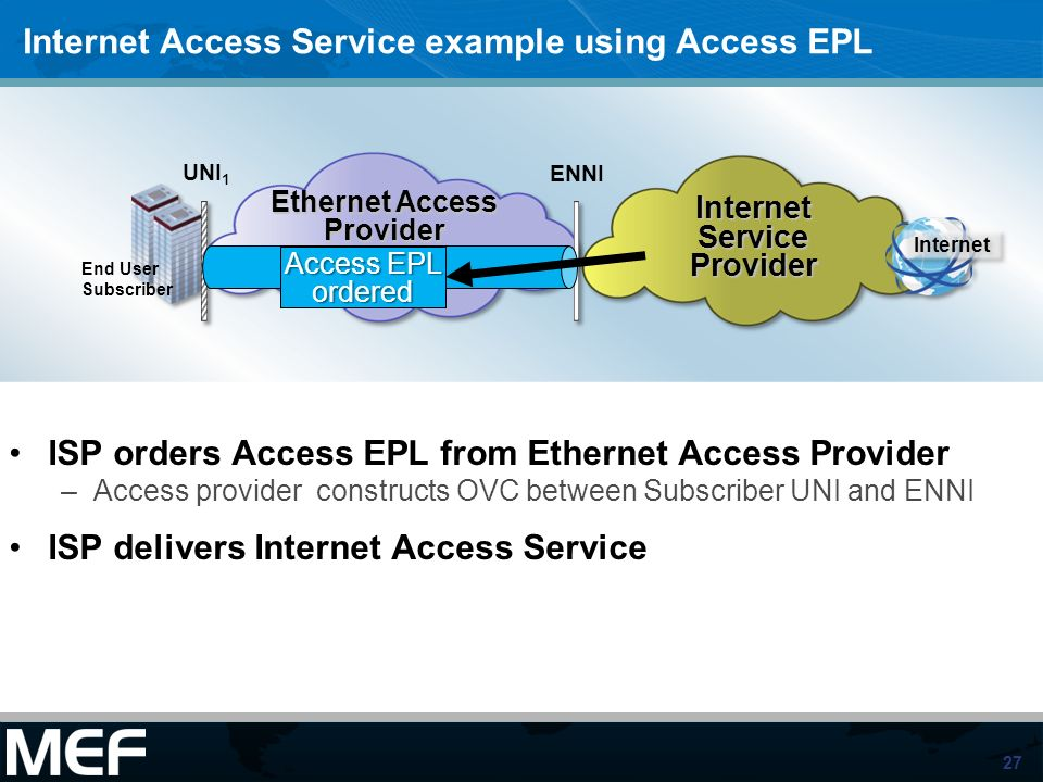 Internet Access Service example using Access EPL