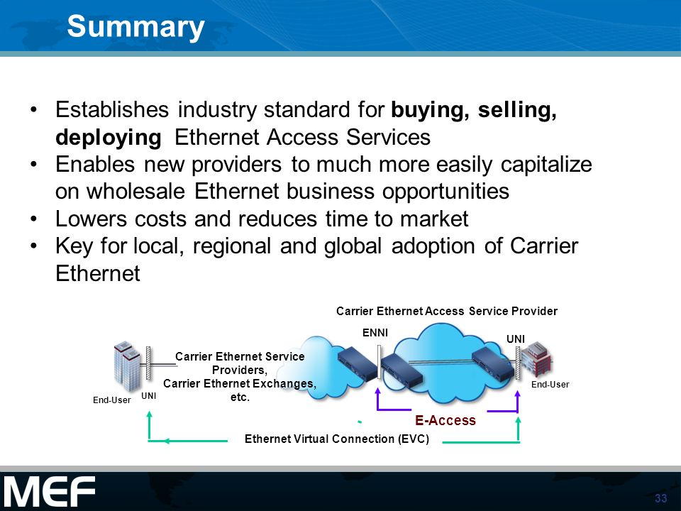 Summary Establishes industry standard for buying, selling, deploying Ethernet Access Services.