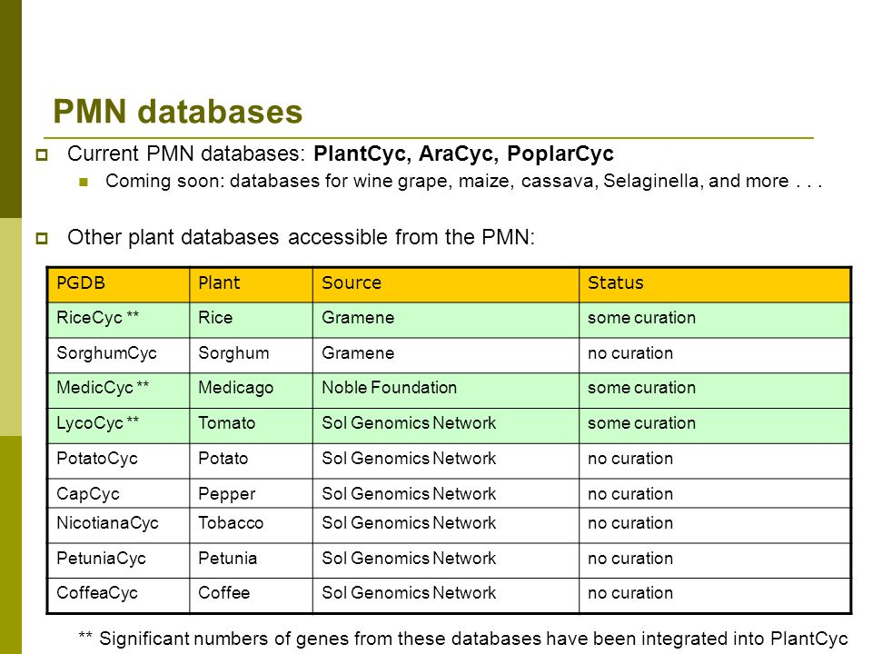 PMN databases Current PMN databases: PlantCyc, AraCyc, PoplarCyc