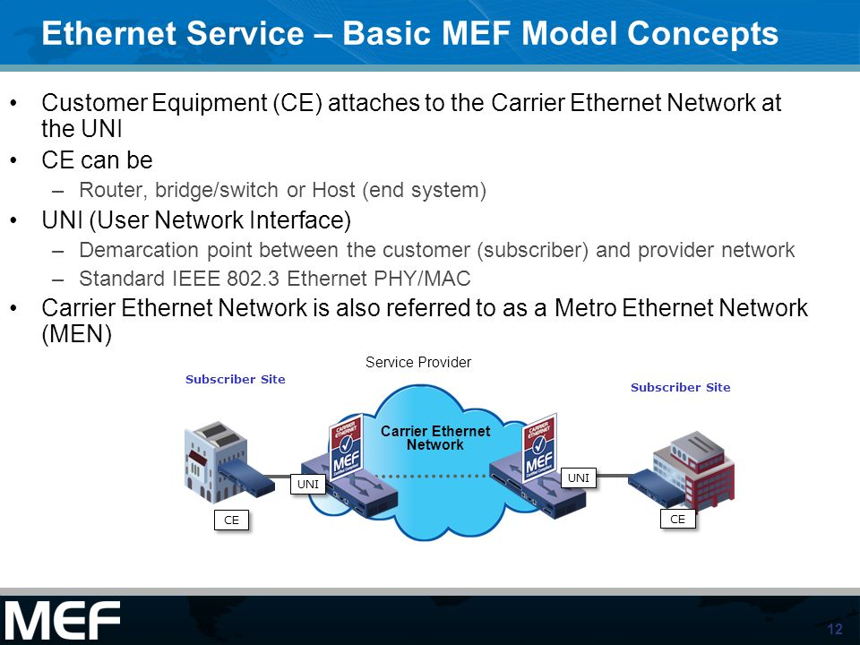 Ethernet Service – Basic MEF Model Concepts