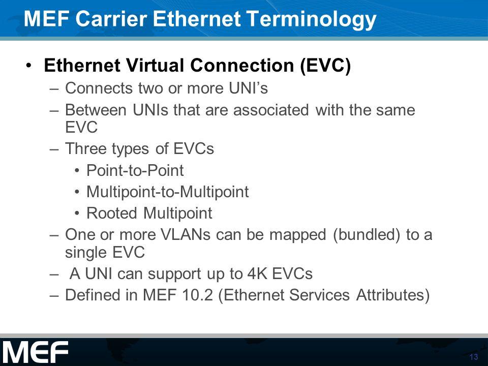 MEF Carrier Ethernet Terminology