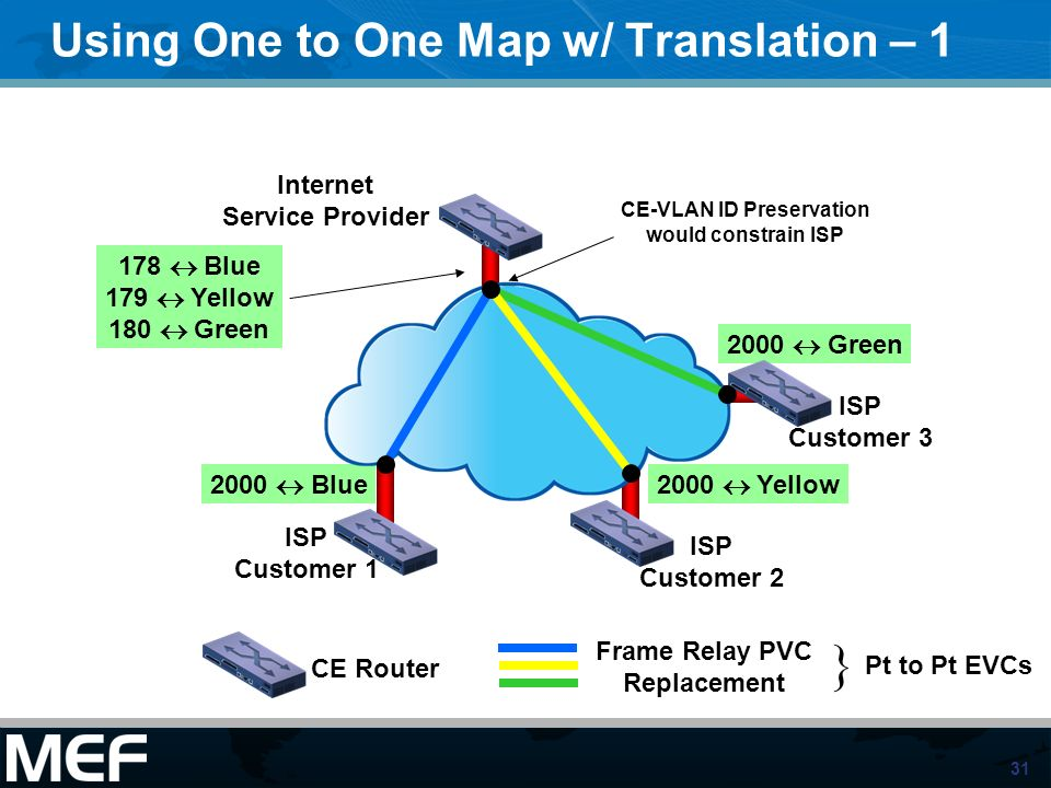 Using One to One Map w/ Translation – 1