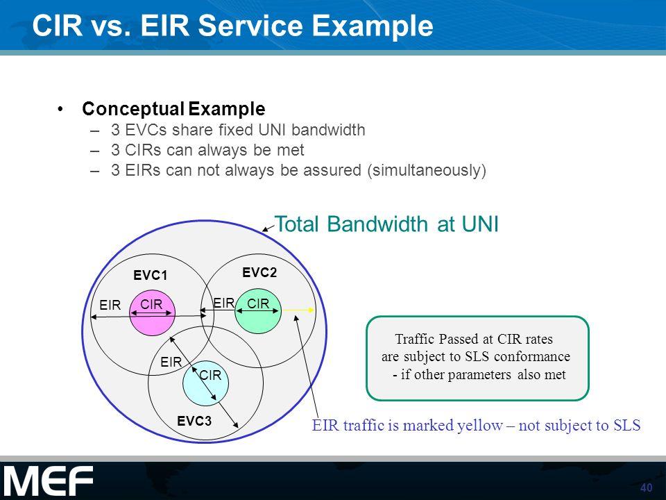 CIR vs. EIR Service Example
