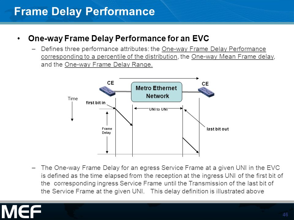 Frame Delay Performance