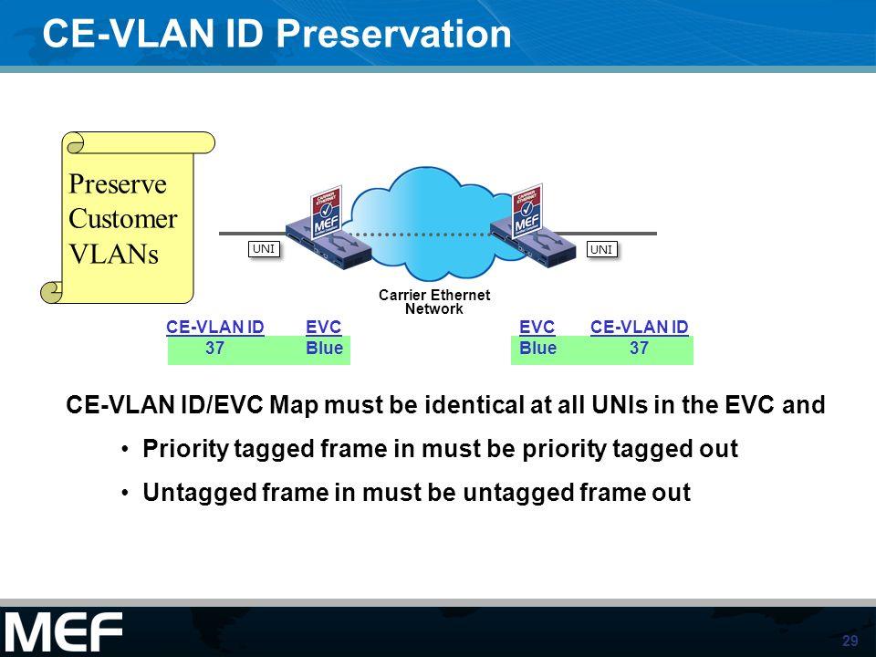 CE-VLAN ID Preservation