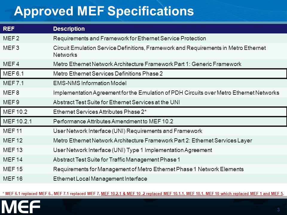 Approved MEF Specifications