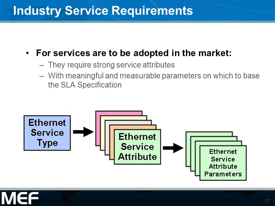 Industry Service Requirements