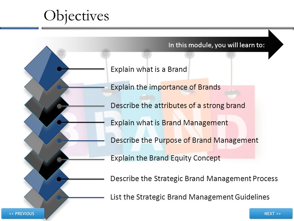 Strategic Brand Management - Meaning and its importance