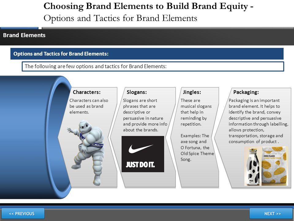choosing elements to biuld brand equity Choosing brand elements to build brand equity : choosing brand elements to build brand equity modue 3 mohann mba _pes, pgdoms mandya.