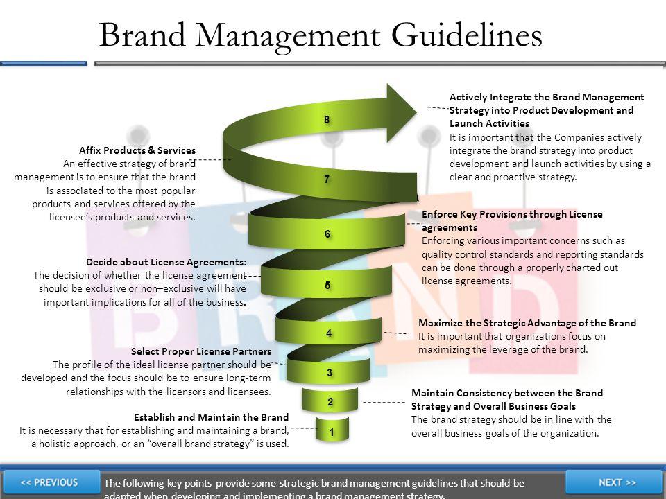 Brand Management. - ppt download