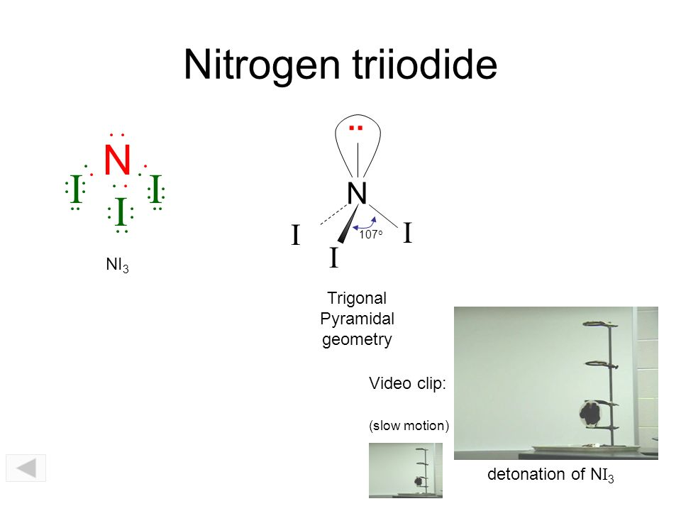 N2 Molecular Geometry Compounds. - ppt video...