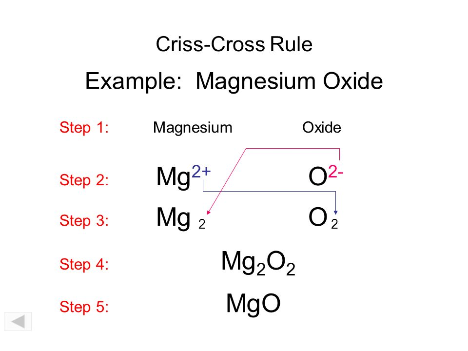 Magnesium Oxide Structure : Compounds ppt video online download