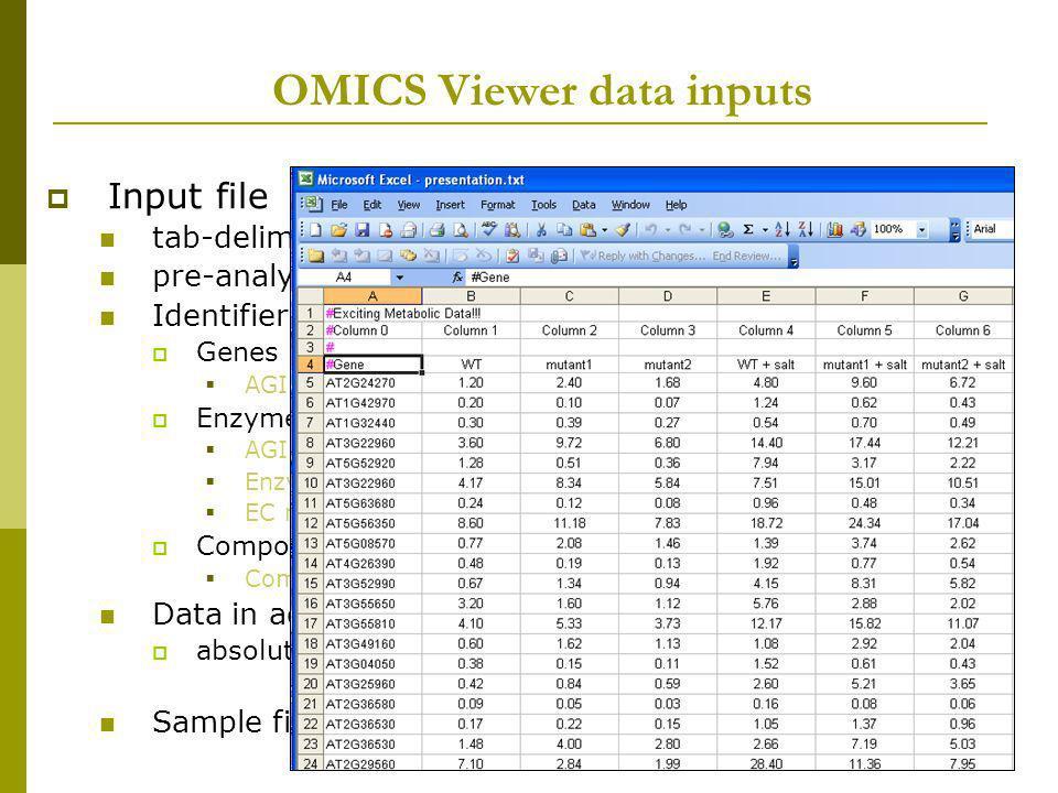 OMICS Viewer data inputs