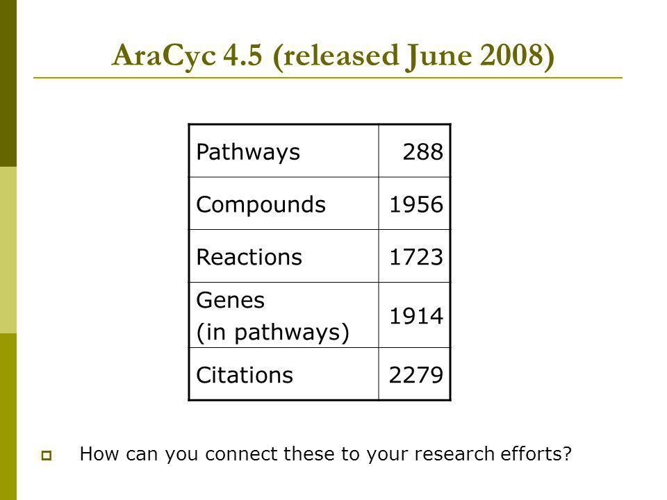 AraCyc 4.5 (released June 2008)