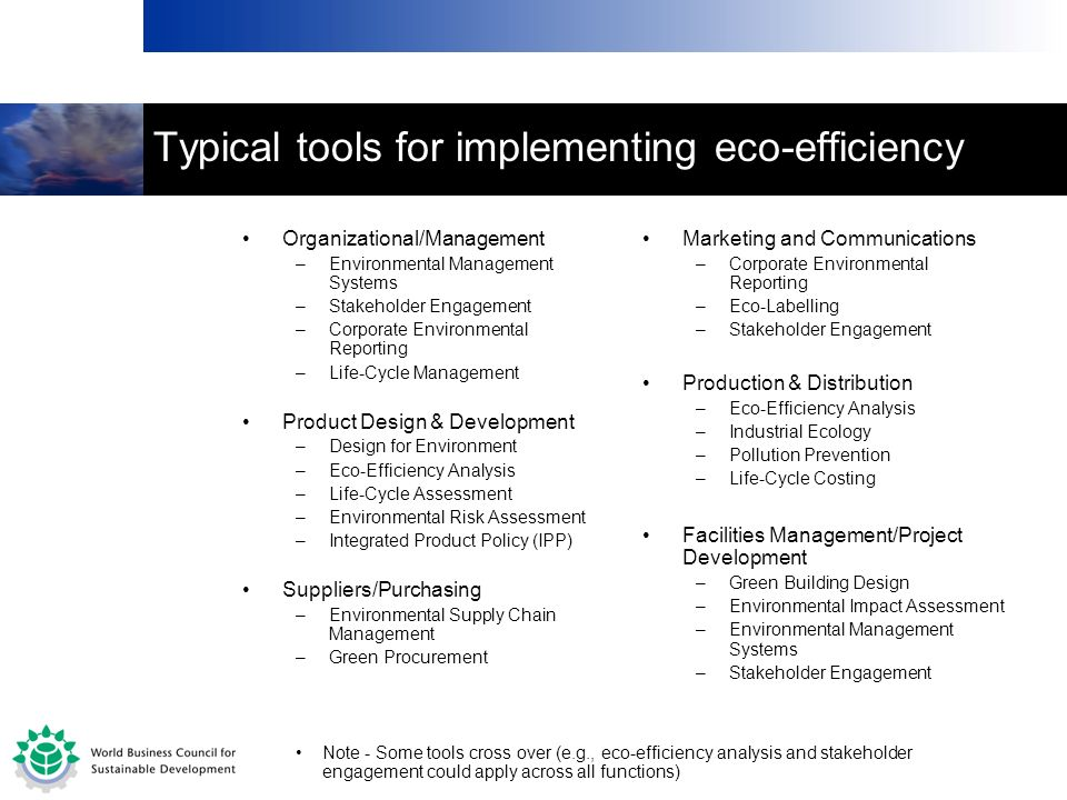 Typical tools for implementing eco-efficiency