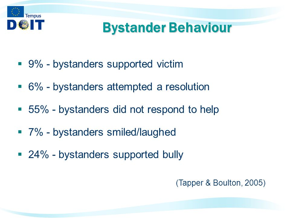 bystander behaviour What is pro-social behaviour most of us have heard of anti-social behaviour  this is behaviour that harms others and shows a lack of concern.