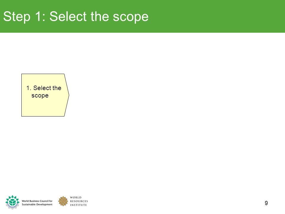 Step 1: Select the scope 1. Select the scope