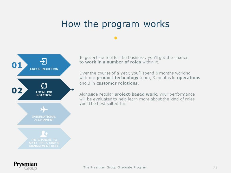 Best job rotation program for Job rotation program template