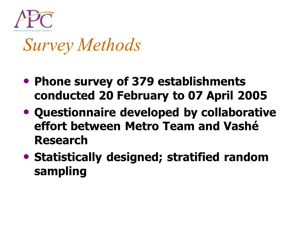 Survey Methods Phone survey of 379 establishments conducted 20 February to 07 April