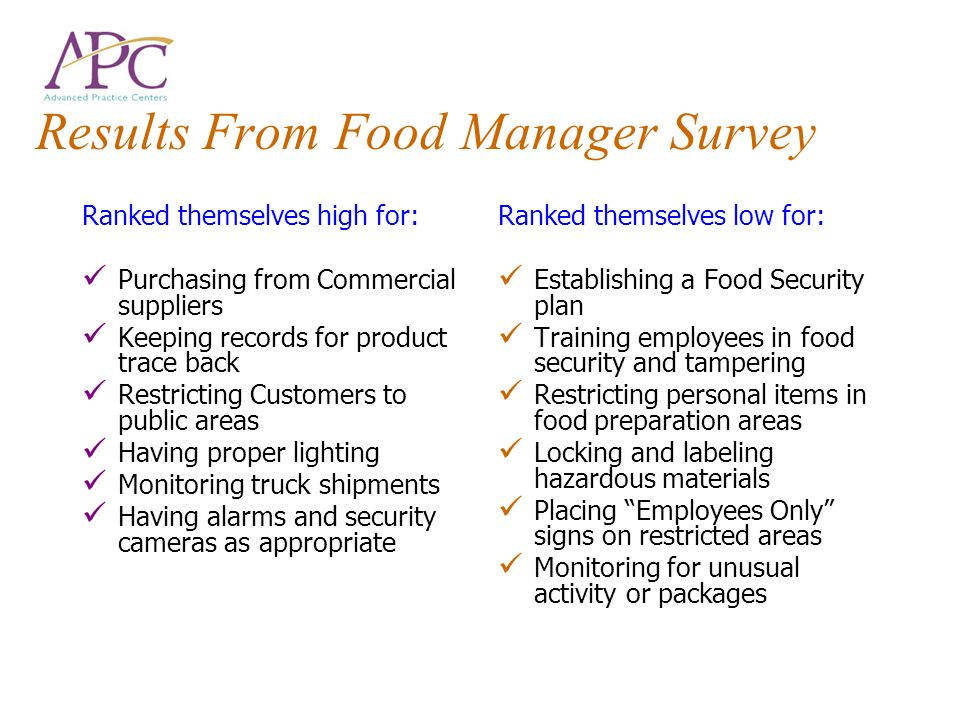Results From Food Manager Survey