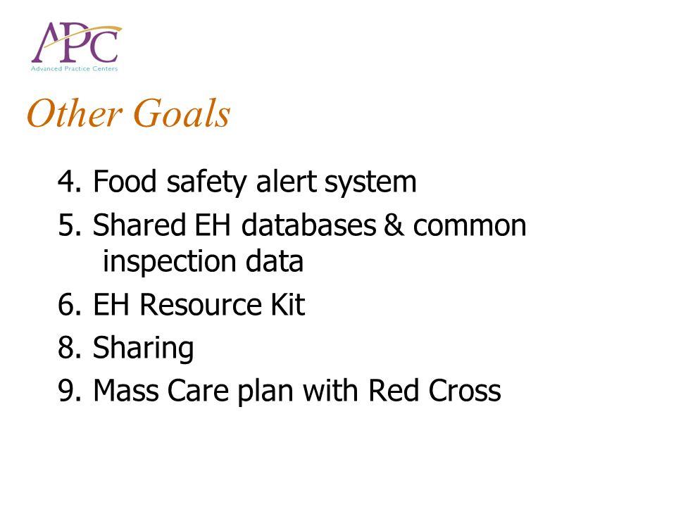 Other Goals 4. Food safety alert system