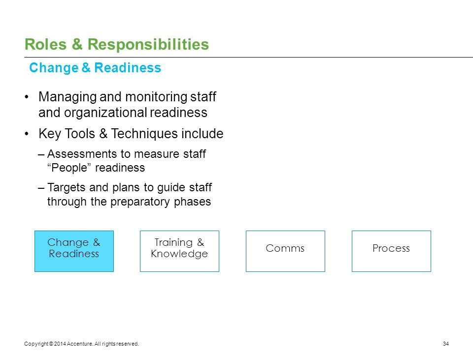 the manager s most basic responsibility is to focus people toward performance of work activities to  View the step-by-step solution to: the manager's most basic responsibility is to focus people toward performance of work activities to achieve desired outcomes.