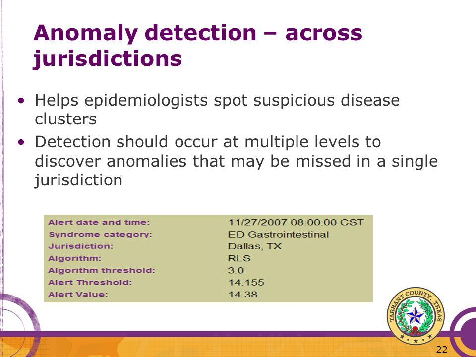 Anomaly detection – across jurisdictions
