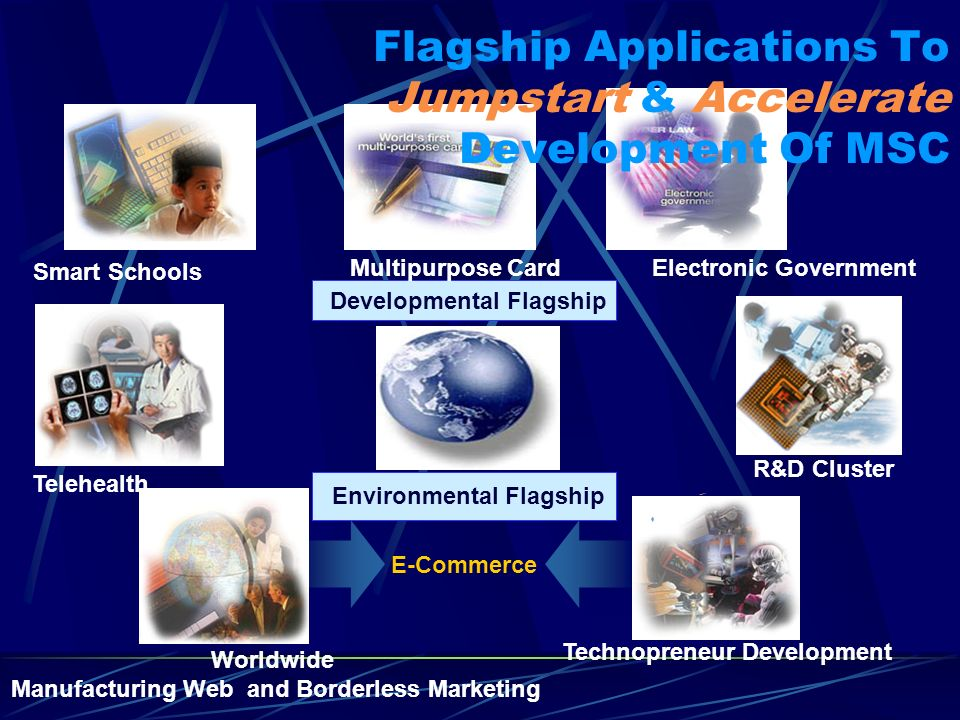 the malaysian egovernment msc flagship application Keywords: e-government multimedia super corridor (msc) and malaysia   there are seven key flagship applications being engineered to.