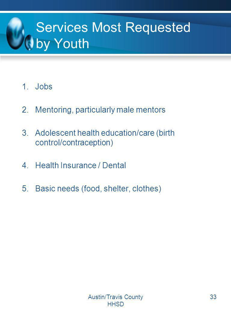 Services Most Requested by Youth