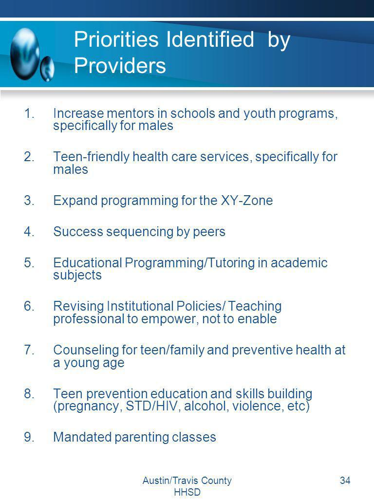 Priorities Identified by Providers