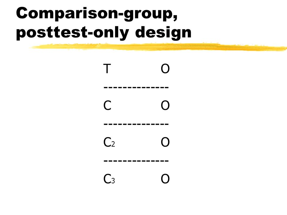 """weakness of the posttest only design in research Experimental research designs with figures  weak experimental  designs designs that are """"weak"""" don't have built-in controls for  the one- group pretest-posttest design in this design, a single group is."""
