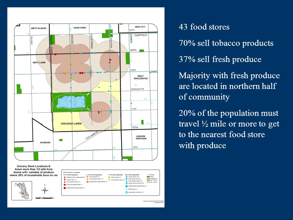 43 food stores 70% sell tobacco products. 37% sell fresh produce. Majority with fresh produce are located in northern half of community.