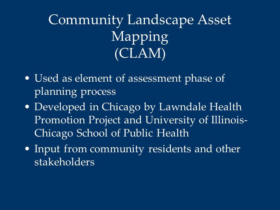 Community Landscape Asset Mapping (CLAM)