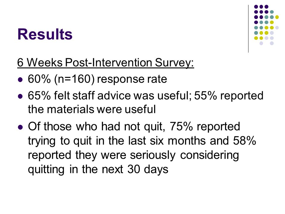 Results 6 Weeks Post-Intervention Survey: 60% (n=160) response rate. 65% felt staff advice was useful; 55% reported the materials were useful.