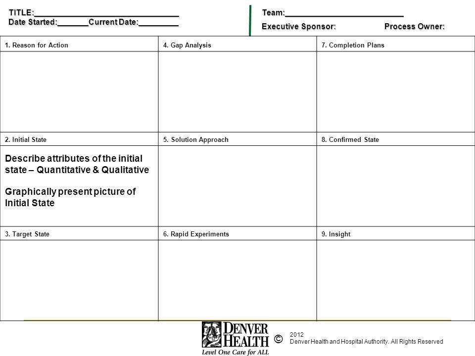 Describe attributes of the initial state – Quantitative & Qualitative