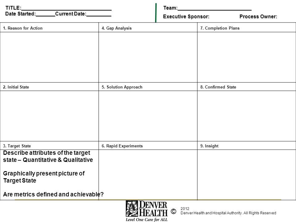 Describe attributes of the target state – Quantitative & Qualitative