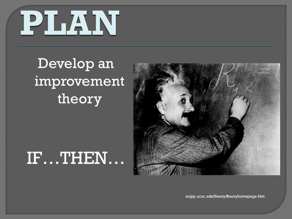 Develop an improvement theory