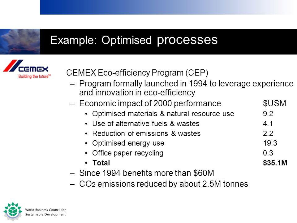 Example: Optimised processes